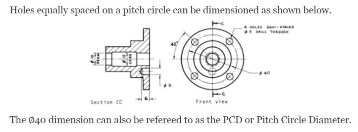 Pitch Circle Diameter.JPG